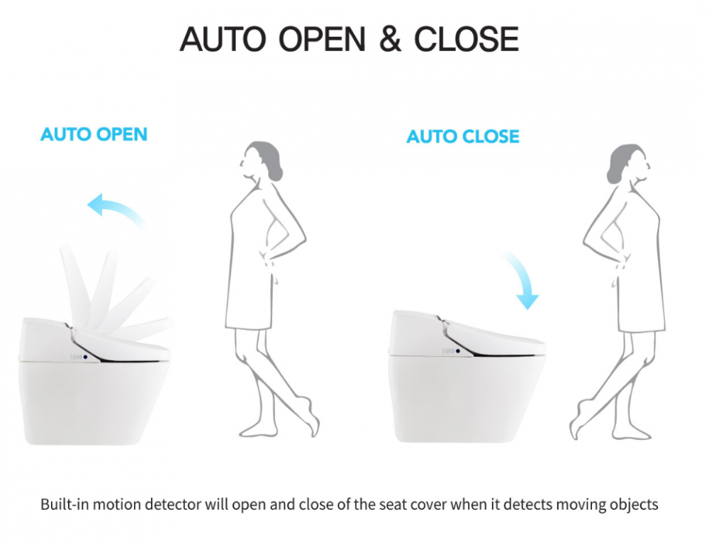 automatic open and close of the lid shower bidet toilet