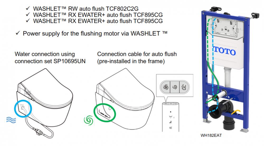 toto washlet rw automatic flush