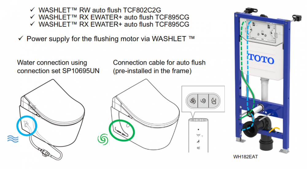 toto washlet rw automatic flush