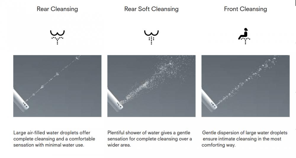 toto washlet united kingdom nozzle cleansing options