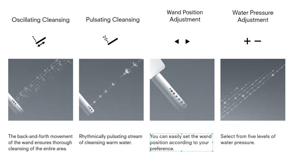 toto washlet nozzle cleansing options