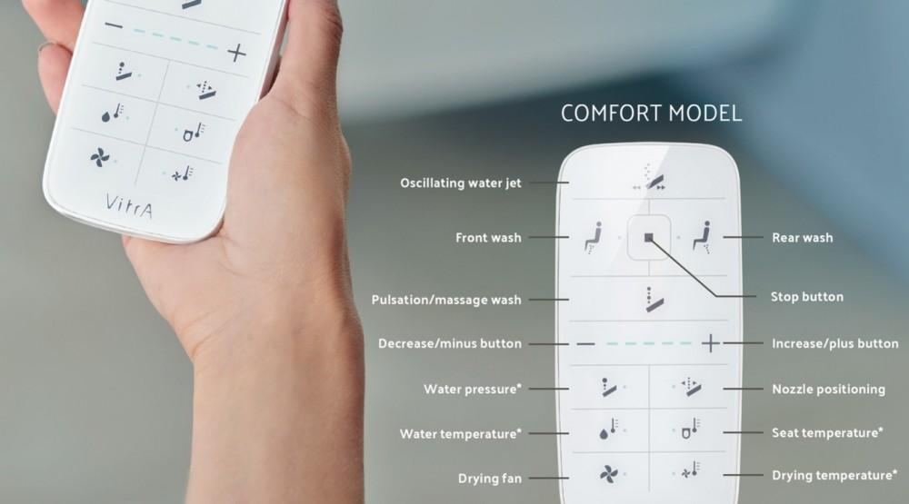 vitra v-care comfort remote control