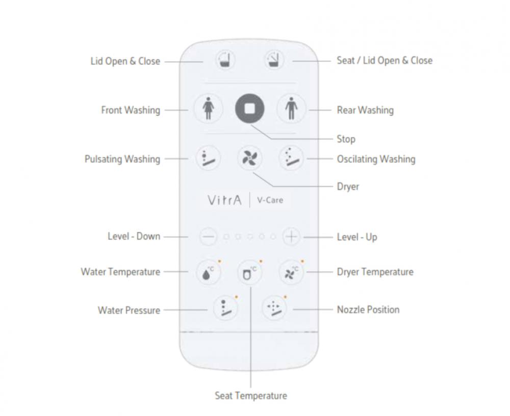 Vitra V-Care Prime remote control