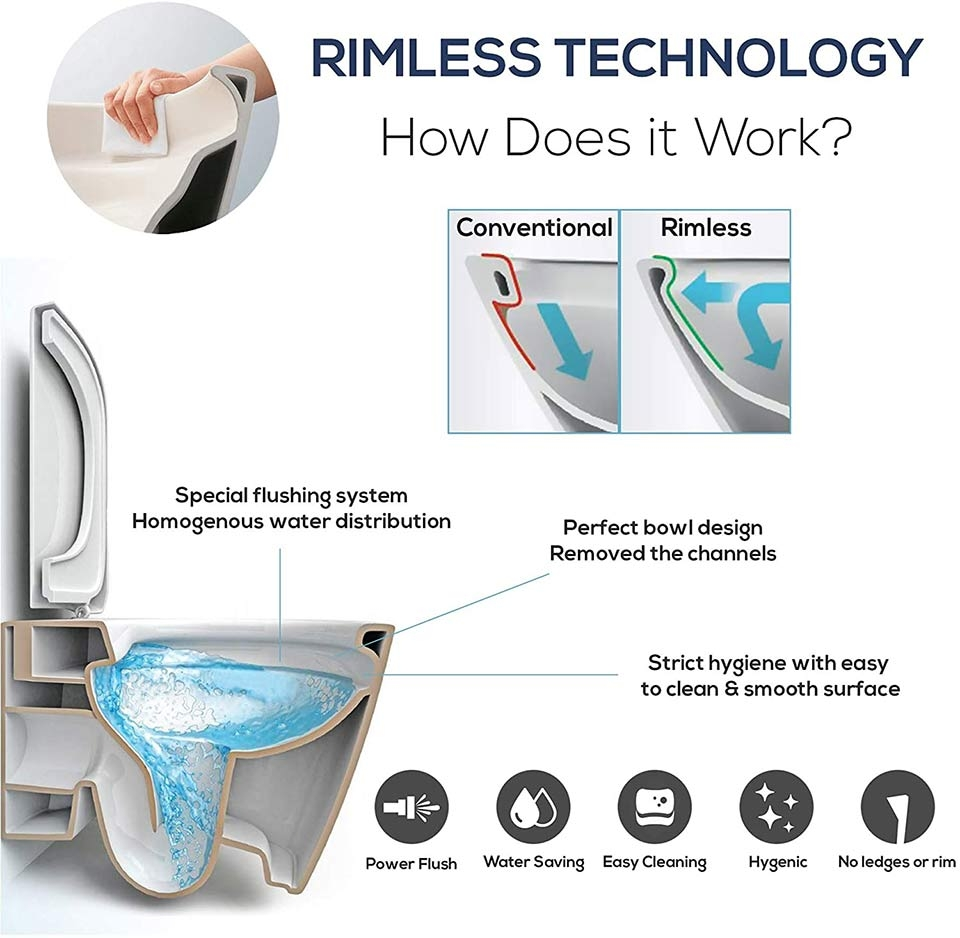 roca in-wash smart toilet rimless